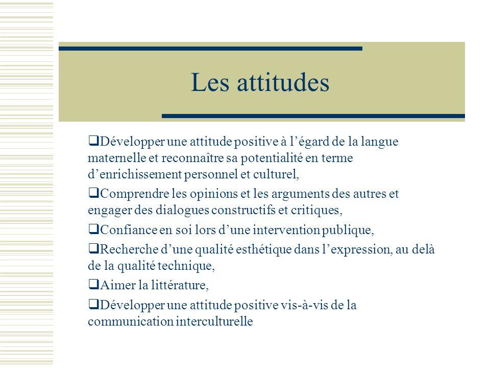 Les attitudes Développer une attitude positive à légard de la langue maternelle et reconnaître sa potentialité en terme denrichissement personnel et c