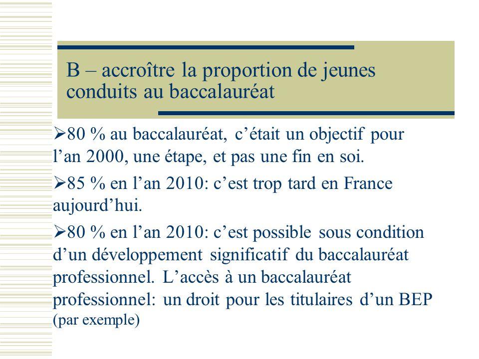 B – accroître la proportion de jeunes conduits au baccalauréat 80 % au baccalauréat, cétait un objectif pour lan 2000, une étape, et pas une fin en so