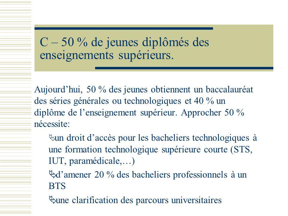 C – 50 % de jeunes diplômés des enseignements supérieurs. Aujourdhui, 50 % des jeunes obtiennent un baccalauréat des séries générales ou technologique