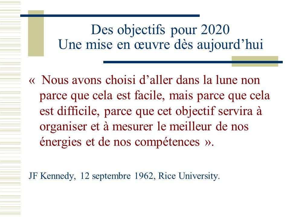 Des objectifs pour 2020 Une mise en œuvre dès aujourdhui « Nous avons choisi daller dans la lune non parce que cela est facile, mais parce que cela es