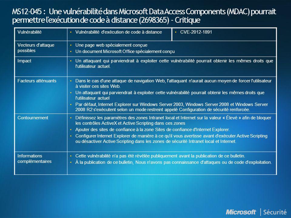 MS12-045 : Une vulnérabilité dans Microsoft Data Access Components (MDAC) pourrait permettre l exécution de code à distance (2698365) - Critique VulnérabilitéVulnérabilité d exécution de code à distanceCVE-2012-1891 Vecteurs d attaque possibles Une page web spécialement conçue Un document Microsoft Office spécialement conçu ImpactUn attaquant qui parviendrait à exploiter cette vulnérabilité pourrait obtenir les mêmes droits que l utilisateur actuel.