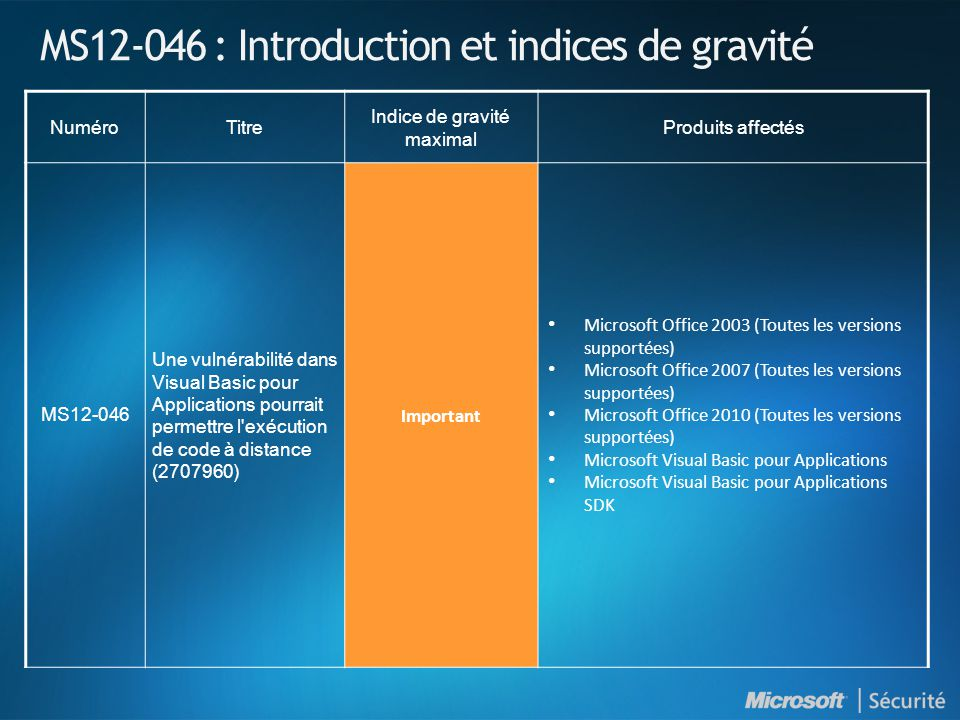 MS12-046 : Introduction et indices de gravité NuméroTitre Indice de gravité maximal Produits affectés MS12-046 Une vulnérabilité dans Visual Basic pour Applications pourrait permettre l exécution de code à distance (2707960) Important Microsoft Office 2003 (Toutes les versions supportées) Microsoft Office 2007 (Toutes les versions supportées) Microsoft Office 2010 (Toutes les versions supportées) Microsoft Visual Basic pour Applications Microsoft Visual Basic pour Applications SDK
