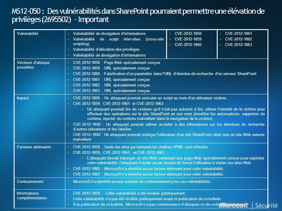 MS12-050 : Des vulnérabilités dans SharePoint pourraient permettre une élévation de privilèges (2695502) - Important VulnérabilitéVulnérabilité de divulgation d informations Vulnérabilité de script inter-sites (cross-site scripting) Vulnérabilité d élévation des privilèges Vulnérabilité de divulgation d informations CVE-2012-1858 CVE-2012-1859 CVE-2012-1860 CVE-2012-1861 CVE-2012-1862 CVE-2012-1863 Vecteurs d attaque possibles CVE-2012-1858 : Page Web spécialement conçue CVE-2012-1859 : URL spécialement conçue CVE-2012-1860 : Falsification dun paramètre dans l URL d étendue de recherche d un serveur SharePoint CVE-2012-1861 : URL spécialement conçue CVE-2012-1862 : URL spécialement conçue CVE-2012-1863 : URL spécialement conçue ImpactCVE-2012-1858 : Un attaquant pourrait exécuter un script au nom d un utilisateur victime.