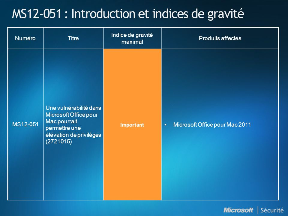 MS12-051 : Introduction et indices de gravité NuméroTitre Indice de gravité maximal Produits affectés MS12-051 Une vulnérabilité dans Microsoft Office pour Mac pourrait permettre une élévation de privilèges (2721015) Important Microsoft Office pour Mac 2011