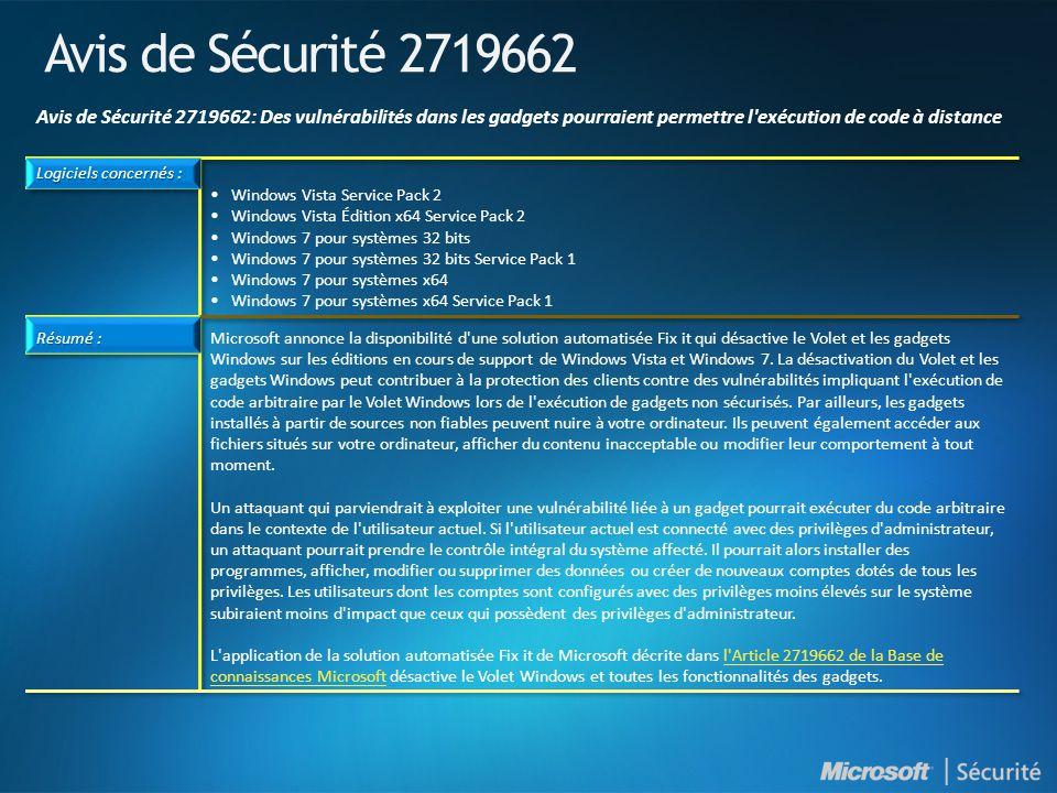 Avis de Sécurité 2719662