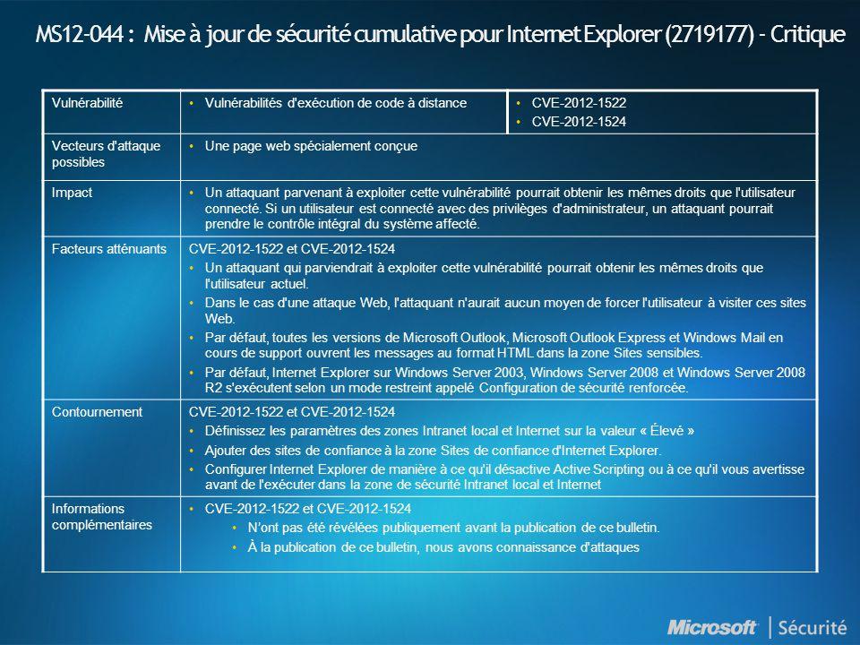 MS12-044 : Mise à jour de sécurité cumulative pour Internet Explorer (2719177) - Critique VulnérabilitéVulnérabilités d exécution de code à distanceCVE-2012-1522 CVE-2012-1524 Vecteurs d attaque possibles Une page web spécialement conçue ImpactUn attaquant parvenant à exploiter cette vulnérabilité pourrait obtenir les mêmes droits que l utilisateur connecté.