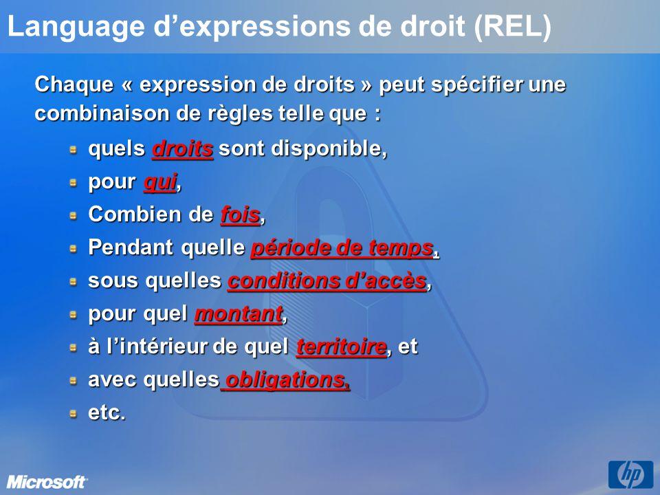 Language dexpressions de droit (REL) Chaque « expression de droits » peut spécifier une combinaison de règles telle que : quels droits sont disponible