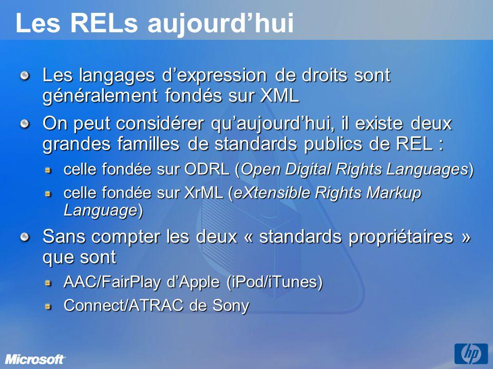 Les RELs aujourdhui Les langages dexpression de droits sont généralement fondés sur XML On peut considérer quaujourdhui, il existe deux grandes famill