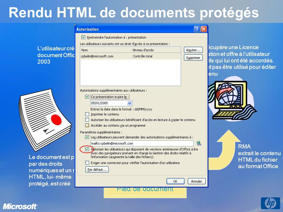 Rendu HTML de documents protégés Entête de document et métadonnées Licence de publication et Licence dutilisation Document chiffré (data stream ou MIM