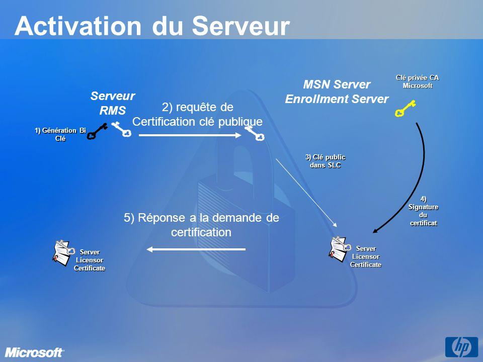 Activation du Serveur Serveur RMS MSN Server Enrollment Server 1) Génération Bi Clé 2) requête de Certification clé publique 5) Réponse a la demande d