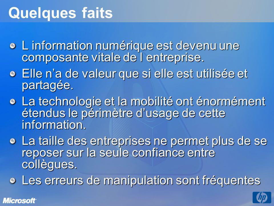 Quelques faits L information numérique est devenu une composante vitale de l entreprise. Elle na de valeur que si elle est utilisée et partagée. La te