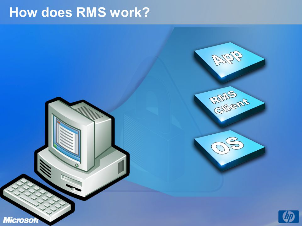 How does RMS work?