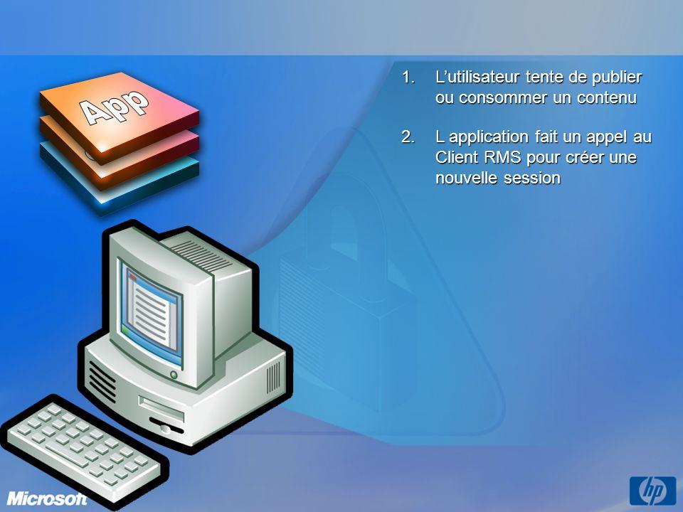 2.L application fait un appel au Client RMS pour créer une nouvelle session 1.Lutilisateur tente de publier ou consommer un contenu