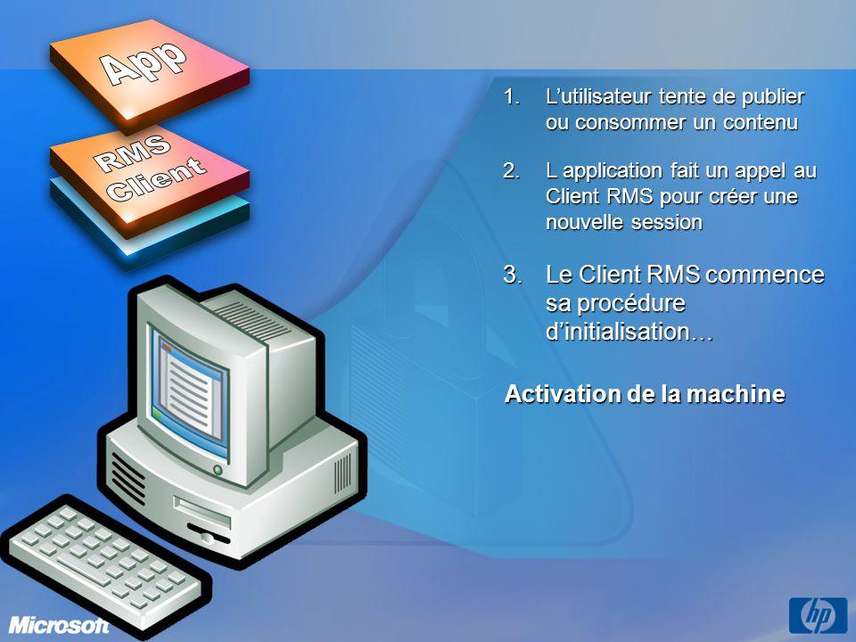 2.L application fait un appel au Client RMS pour créer une nouvelle session Activation de la machine 3.Le Client RMS commence sa procédure dinitialisa