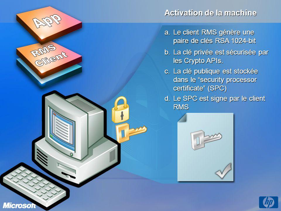 Activation de la machine a.Le client RMS génère une paire de clés RSA 1024-bit b.La clé privée est sécurisée par les Crypto APIs. c.La clé publique es
