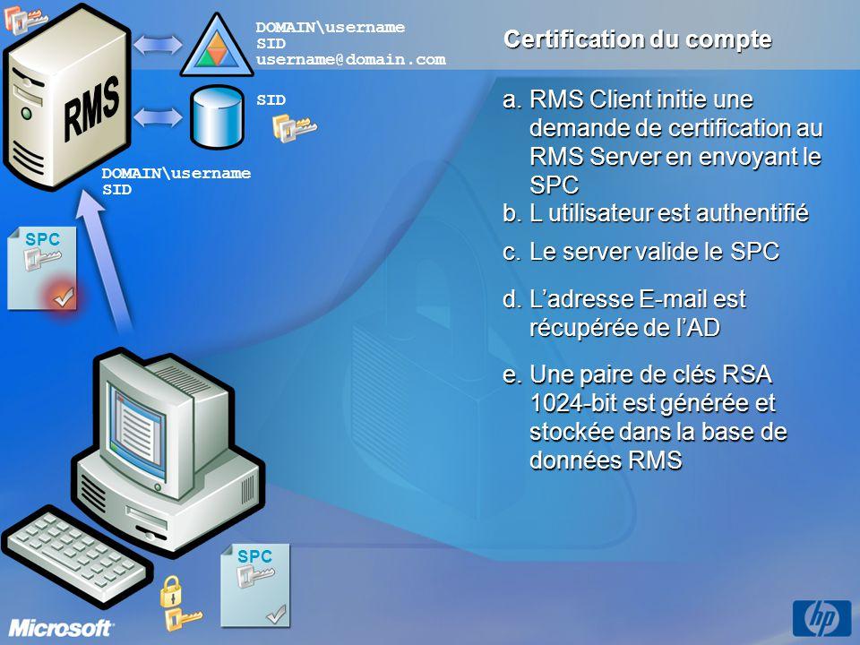 SPC a.RMS Client initie une demande de certification au RMS Server en envoyant le SPC b.L utilisateur est authentifié DOMAIN\username SID d.Ladresse E