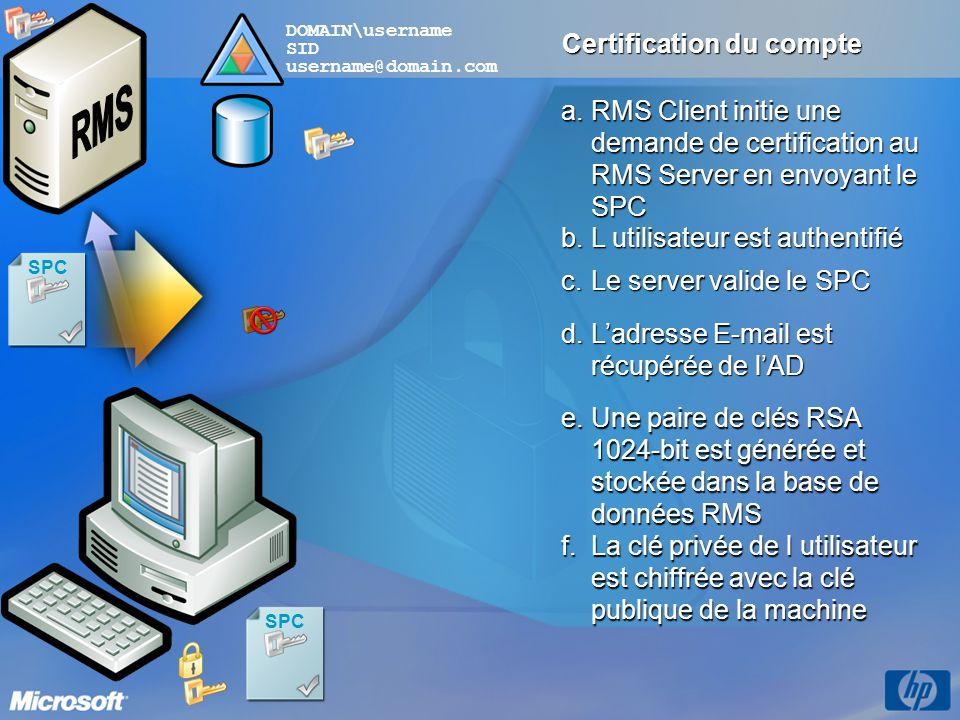 Certification du compte SPC f.La clé privée de l utilisateur est chiffrée avec la clé publique de la machine DOMAIN\username SID username@domain.com a