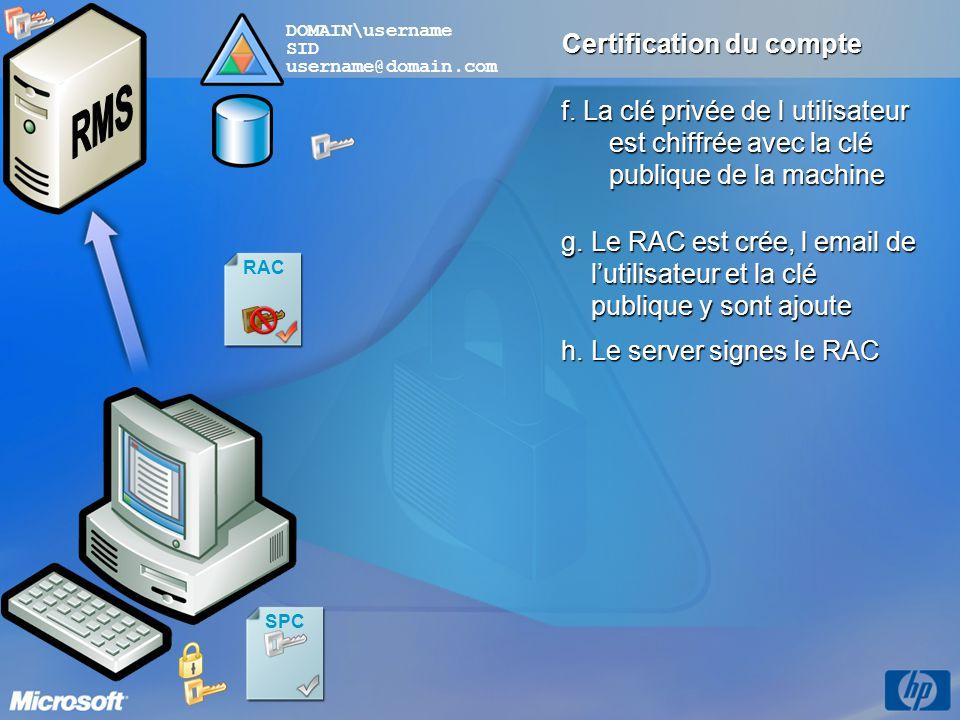 RAC Certification du compte SPC g.Le RAC est crée, l email de lutilisateur et la clé publique y sont ajoute h.Le server signes le RAC f. La clé privée