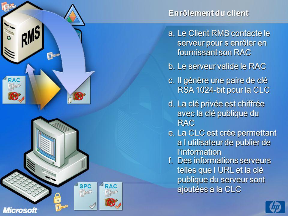 CLC RAC Enrôlement du client e.La CLC est crée permettant a l utilisateur de publier de linformation SPCRAC f.Des informations serveurs telles que l U