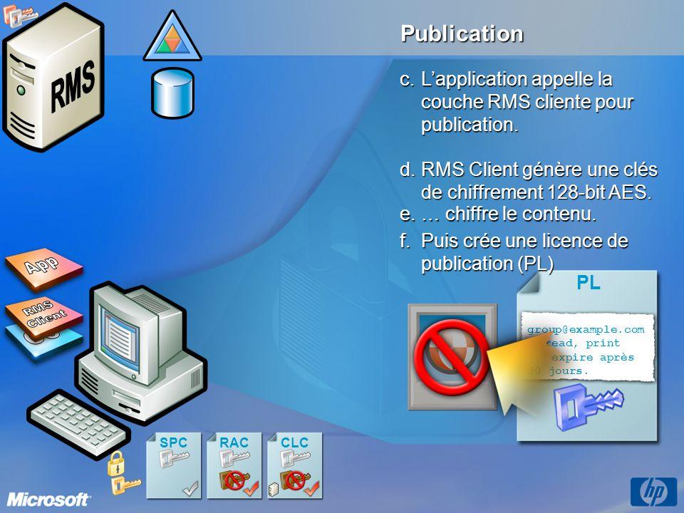 c.Lapplication appelle la couche RMS cliente pour publication. PLPublication group@example.com read, print expire après 30 jours. d.RMS Client génère