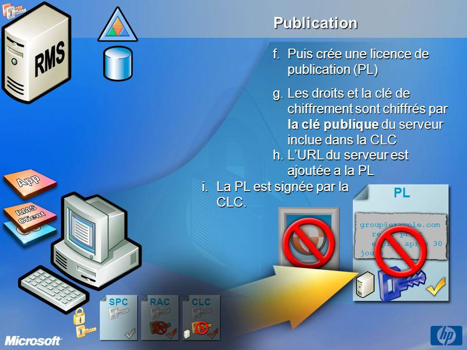 CLCSPCRAC f.Puis crée une licence de publication (PL) PLPublication g.Les droits et la clé de chiffrement sont chiffrés par la clé publique du serveur