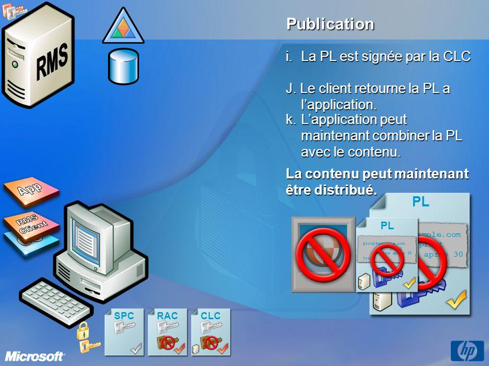 Publication i.La PL est signée par la CLC J. Le client retourne la PL a lapplication. k.Lapplication peut maintenant combiner la PL avec le contenu. P