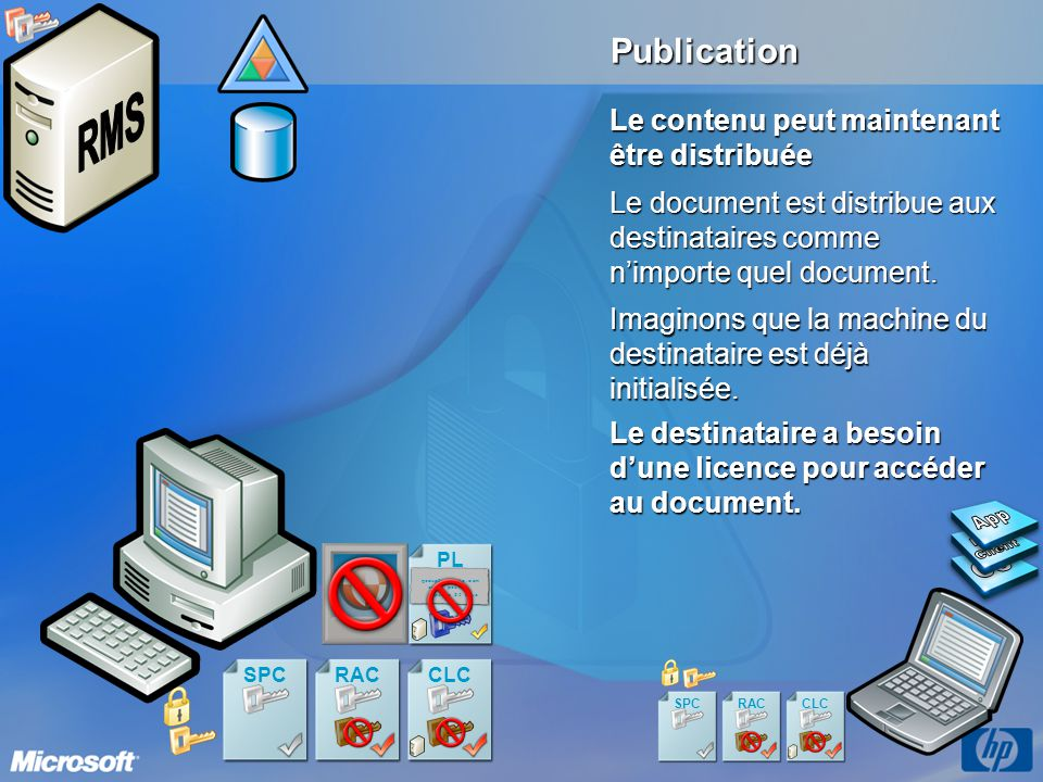 Le contenu peut maintenant être distribuée CLCSPCRACPublication PL group@example.com read, print expires 30 days Le document est distribue aux destina