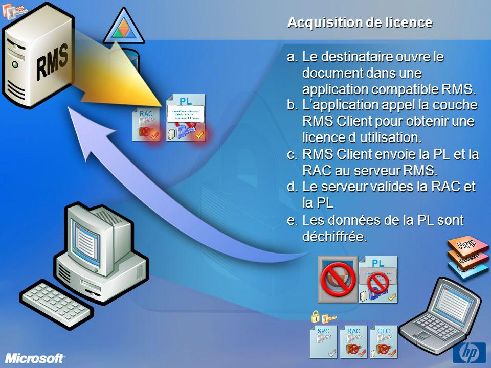 a.Le destinataire ouvre le document dans une application compatible RMS. Acquisition de licence b.Lapplication appel la couche RMS Client pour obtenir