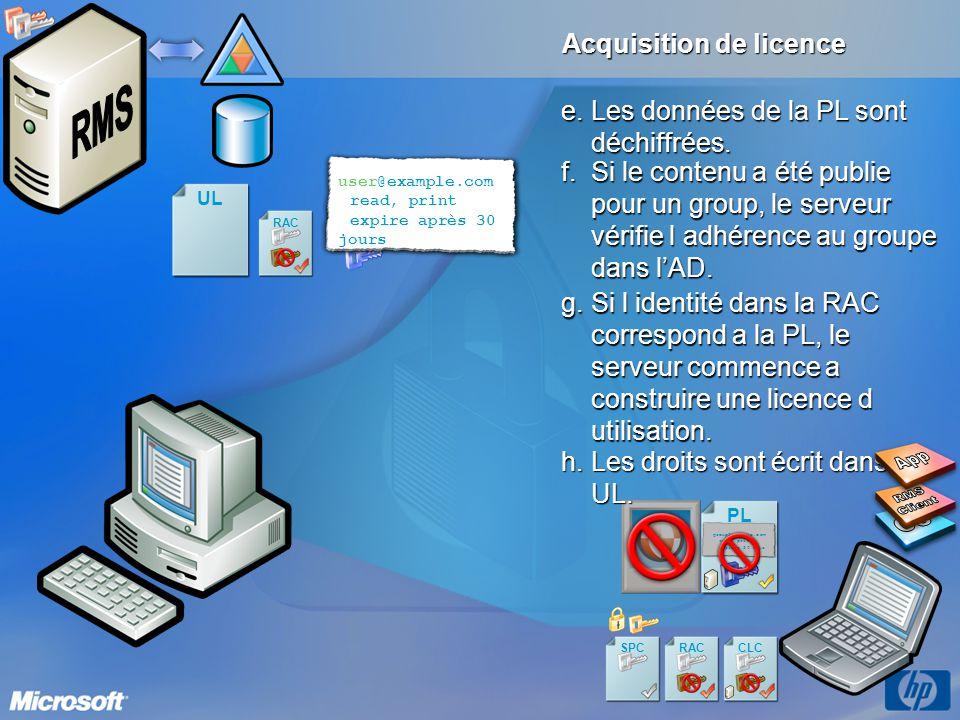 UL group@example.com read, print expires 30 days Acquisition de licence f.Si le contenu a été publie pour un group, le serveur vérifie l adhérence au