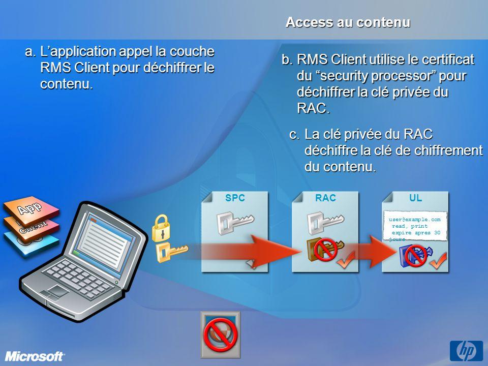 Access au contenu SPCUL user@example.com read, print expire apres 30 jours RAC b.RMS Client utilise le certificat du security processor pour déchiffre