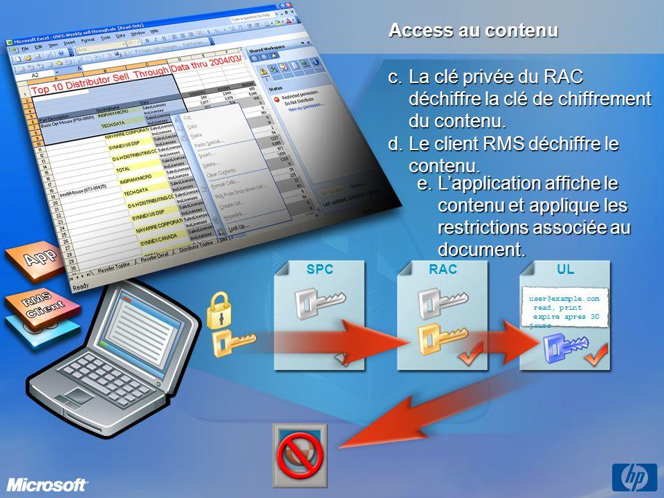 Access au contenu SPCUL user@example.com read, print expire apres 30 jours RAC d.Le client RMS déchiffre le contenu. c.La clé privée du RAC déchiffre