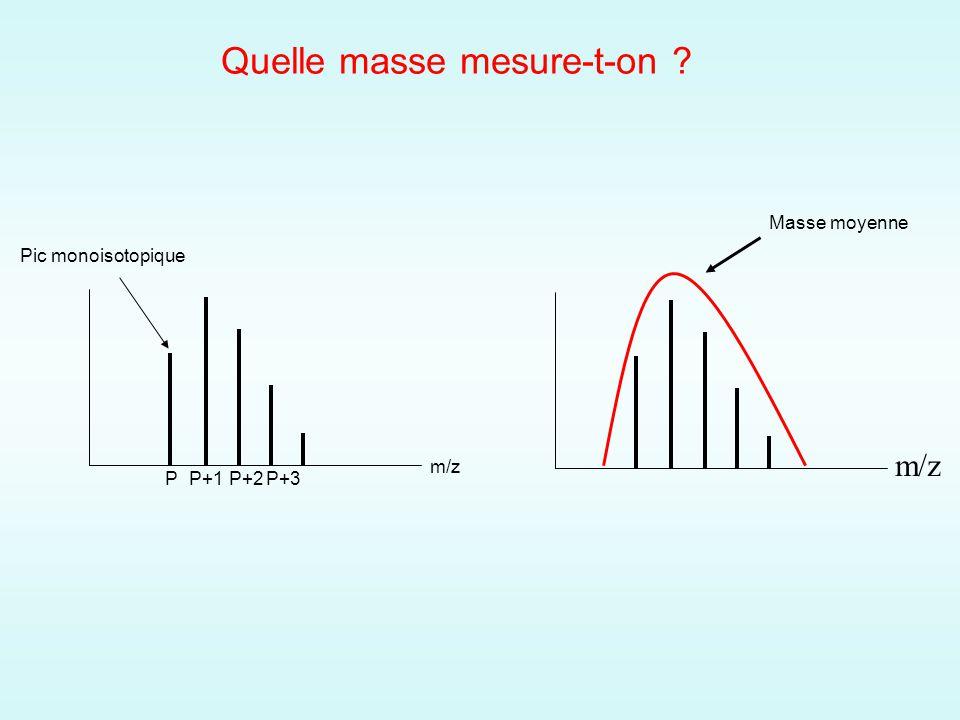 Pic monoisotopique P P+1 P+2P+3 m/z Masse moyenne Quelle masse mesure-t-on ?