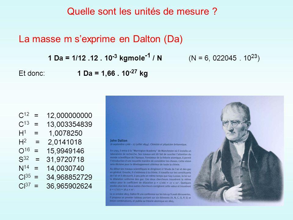 La masse m sexprime en Dalton (Da) 1 Da = 1/12.12.