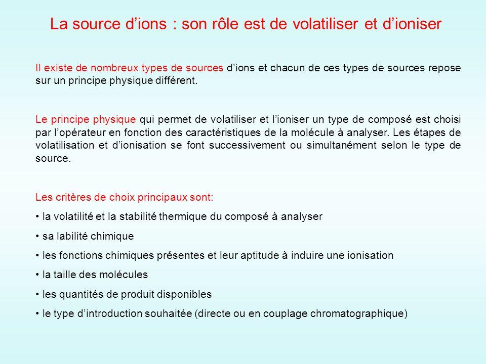 Il existe de nombreux types de sources dions et chacun de ces types de sources repose sur un principe physique différent. Le principe physique qui per