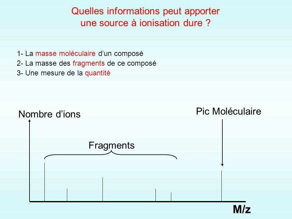 1- La masse moléculaire dun composé 2- La masse des fragments de ce composé 3- Une mesure de la quantité Quelles informations peut apporter une source à ionisation dure .