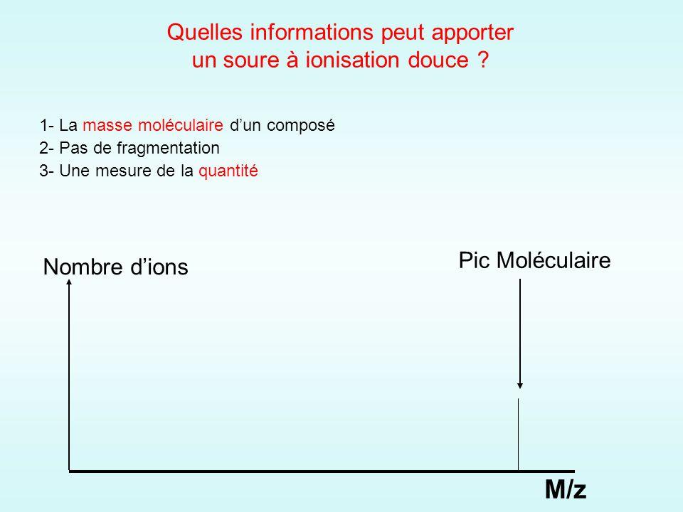 1- La masse moléculaire dun composé 2- Pas de fragmentation 3- Une mesure de la quantité Quelles informations peut apporter un soure à ionisation douce .