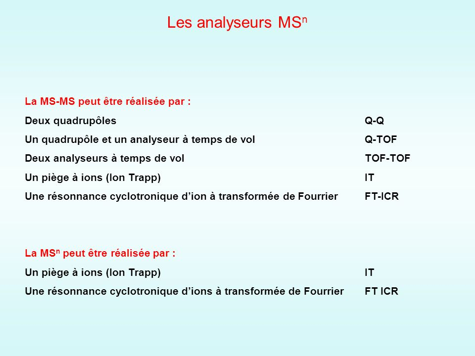 Les analyseurs MS n La MS-MS peut être réalisée par : Deux quadrupôlesQ-Q Un quadrupôle et un analyseur à temps de vol Q-TOF Deux analyseurs à temps de volTOF-TOF Un piège à ions (Ion Trapp) IT Une résonnance cyclotronique dion à transformée de FourrierFT-ICR La MS n peut être réalisée par : Un piège à ions (Ion Trapp) IT Une résonnance cyclotronique dions à transformée de FourrierFT ICR