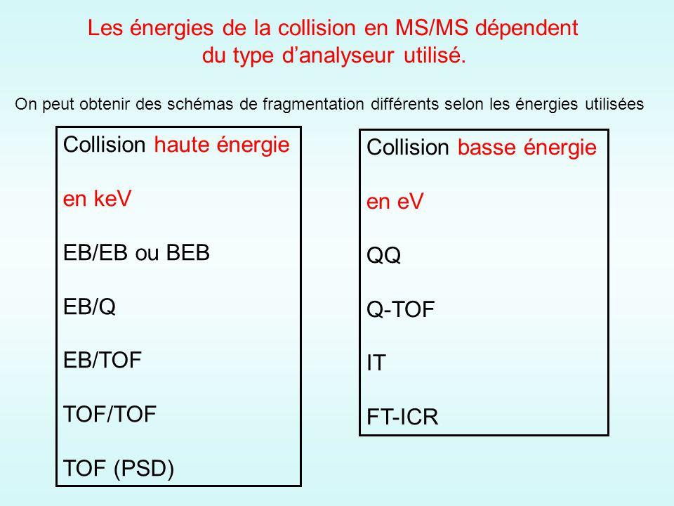 Les énergies de la collision en MS/MS dépendent du type danalyseur utilisé. Collision haute énergie en keV EB/EB ou BEB EB/Q EB/TOF TOF/TOF TOF (PSD)