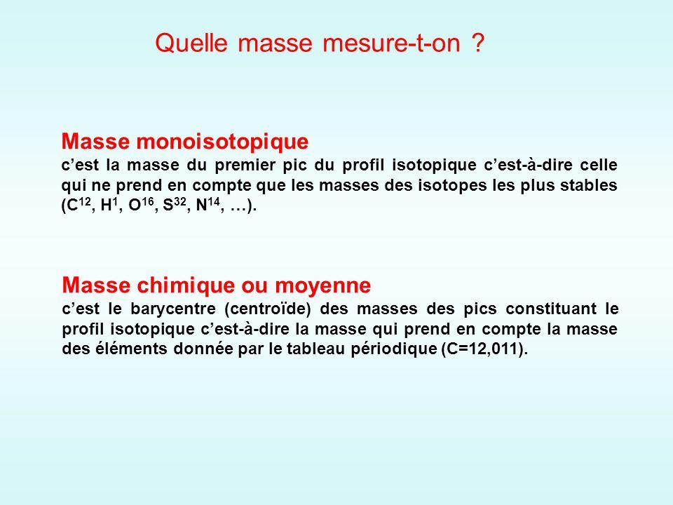 Masse monoisotopique cest la masse du premier pic du profil isotopique cest-à-dire celle qui ne prend en compte que les masses des isotopes les plus stables (C 12, H 1, O 16, S 32, N 14, …).