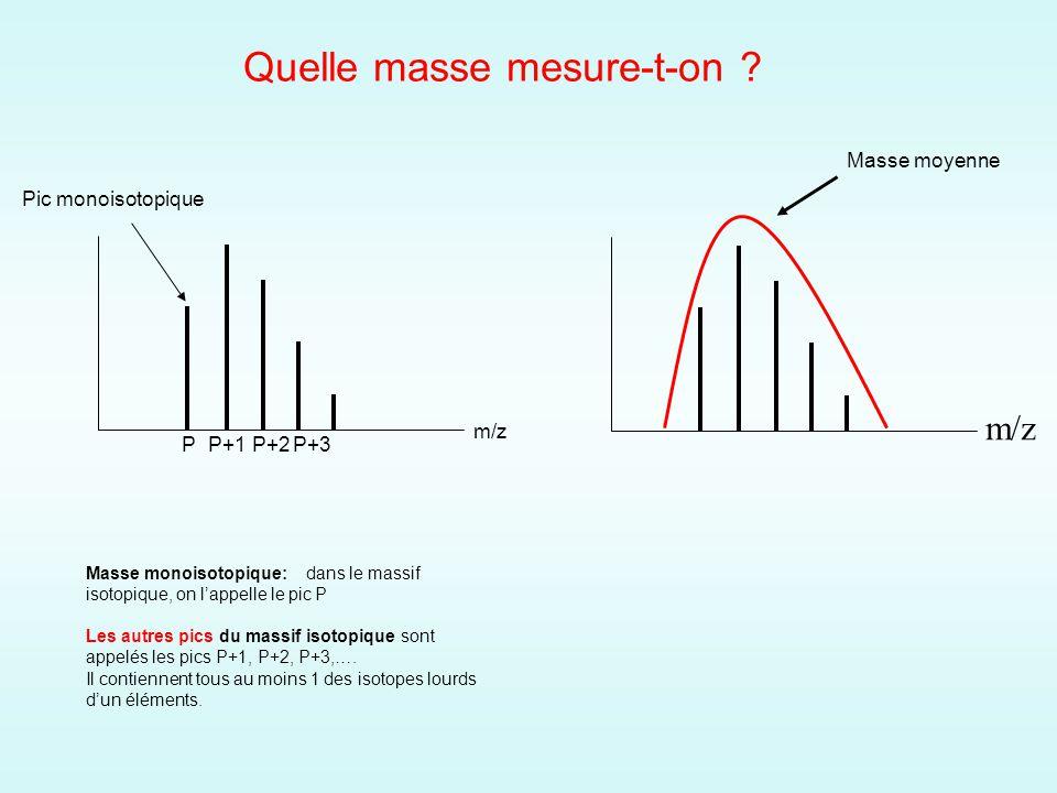 Pic monoisotopique P P+1 P+2P+3 m/z Masse moyenne Quelle masse mesure-t-on ? Masse monoisotopique:dans le massif isotopique, on lappelle le pic P Les