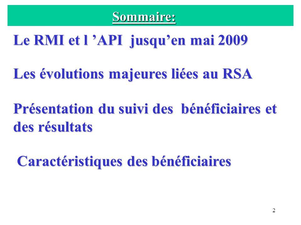 3 Le RMI et l API jusquen mai 2009 LAllocation Parent Isolé (API) LAllocation Parent Isolé (API) concernait les parents qui assumaient seuls la charge dun ou plusieurs enfants.