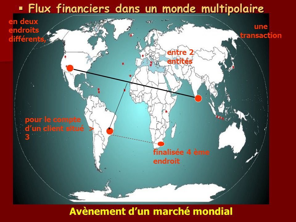 une transaction entre 2 entités pour le compte dun client situé > 3 finalisée 4 ème endroit Avènement dun marché mondial en deux endroits différents, Flux financiers dans un monde multipolaire Flux financiers dans un monde multipolaire