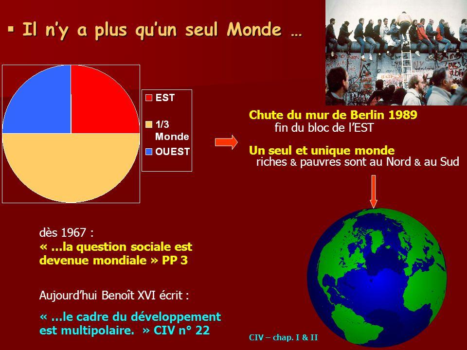 Il ny a plus quun seul Monde … Il ny a plus quun seul Monde … Chute du mur de Berlin 1989 fin du bloc de lEST Un seul et unique monde riches & pauvres sont au Nord & au Sud dès 1967 : « …la question sociale est devenue mondiale » PP 3 Aujourdhui Benoît XVI écrit : « …le cadre du développement est multipolaire.