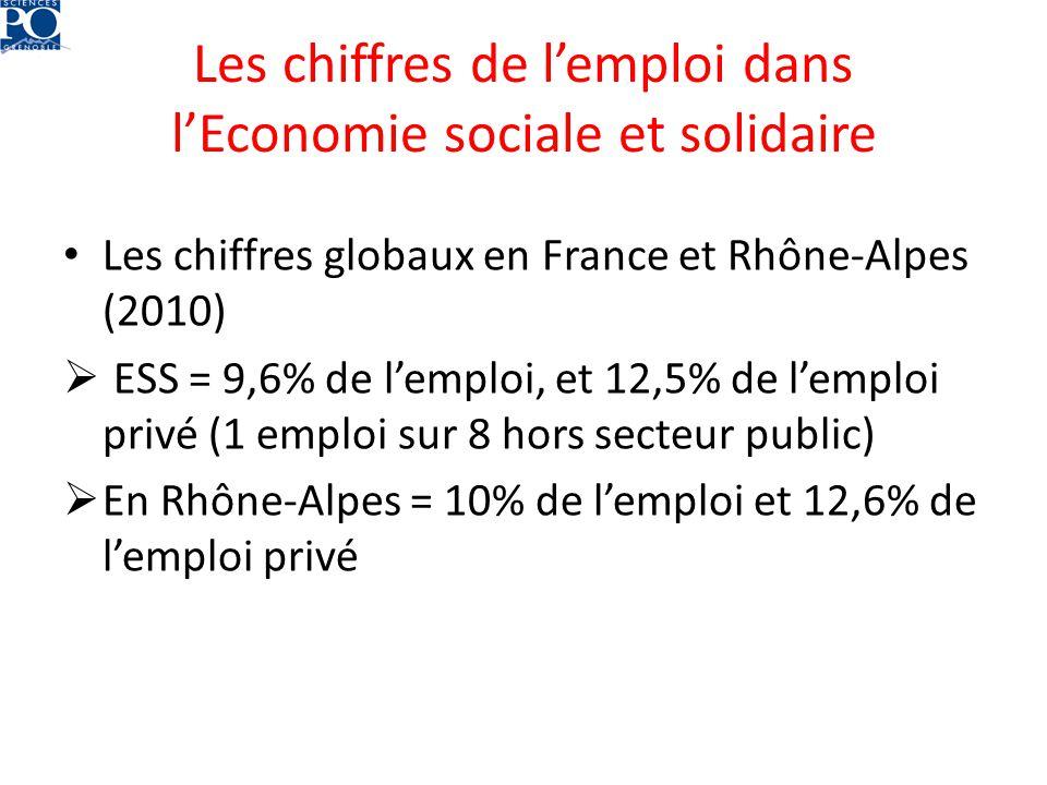 Les chiffres de lemploi dans lEconomie sociale et solidaire Les chiffres globaux en France et Rhône-Alpes (2010) ESS = 9,6% de lemploi, et 12,5% de le