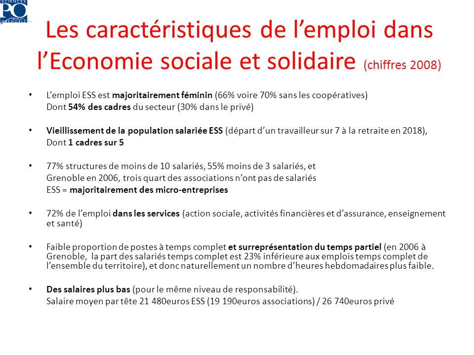 Les caractéristiques de lemploi dans lEconomie sociale et solidaire (chiffres 2008) Lemploi ESS est majoritairement féminin (66% voire 70% sans les co