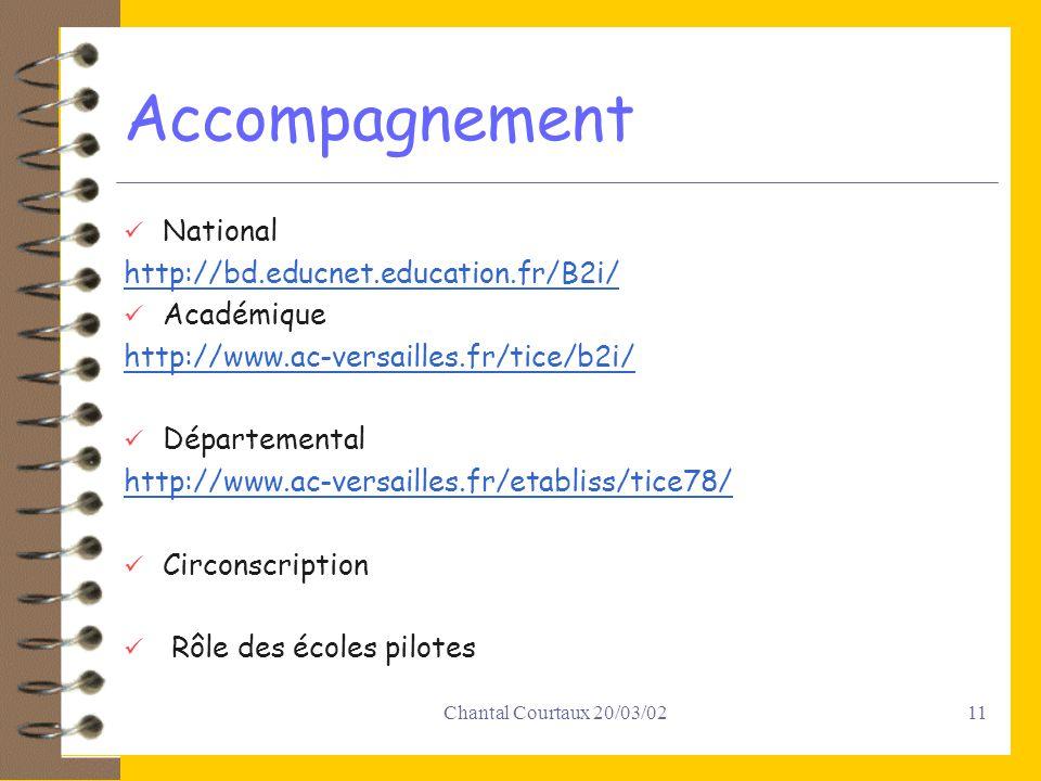 Chantal Courtaux 20/03/0211 Accompagnement National http://bd.educnet.education.fr/B2i/ Académique http://www.ac-versailles.fr/tice/b2i/ Départemental http://www.ac-versailles.fr/etabliss/tice78/ Circonscription Rôle des écoles pilotes