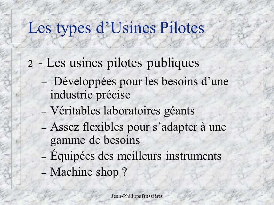 Jean-Philippe Bussières Les types dUsines Pilotes 2 - Les usines pilotes publiques – Développées pour les besoins dune industrie précise – Véritables