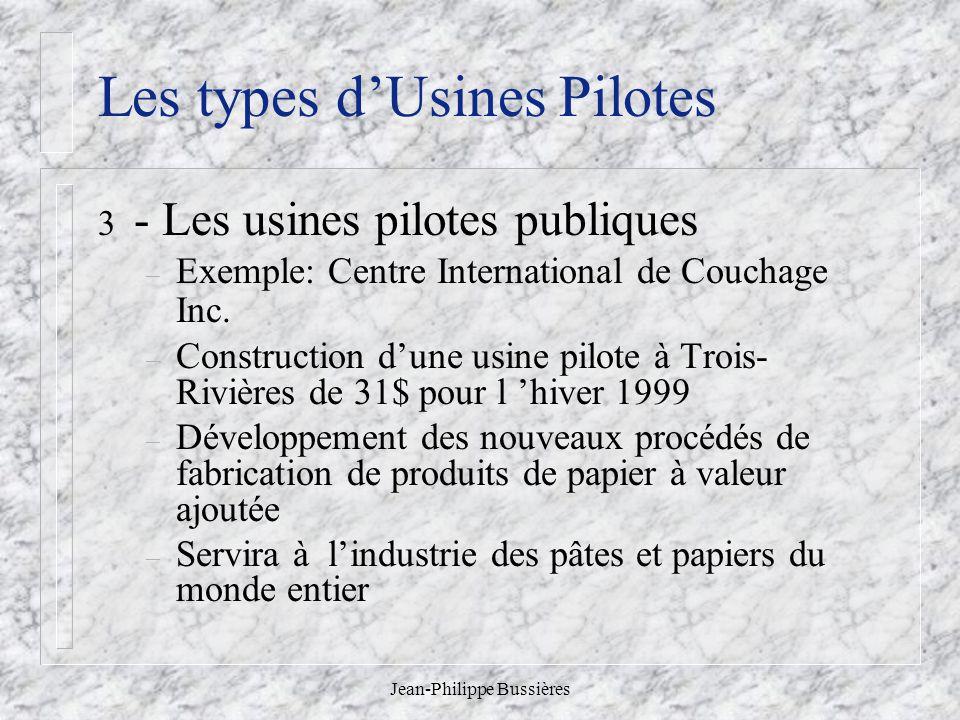Jean-Philippe Bussières Les types dUsines Pilotes 3 - Les usines pilotes publiques – Exemple: Centre International de Couchage Inc.