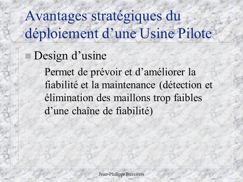 Jean-Philippe Bussières Avantages stratégiques du déploiement dune Usine Pilote n Design dusine – Permet de prévoir et daméliorer la fiabilité et la m