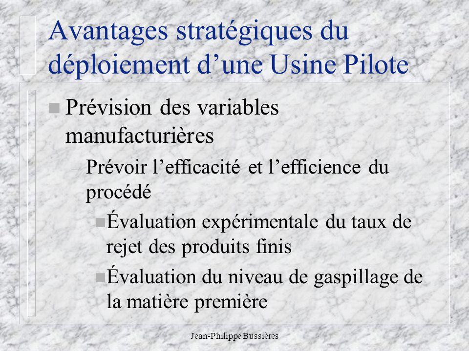 Jean-Philippe Bussières Avantages stratégiques du déploiement dune Usine Pilote n Prévision des variables manufacturières – Prévoir lefficacité et lefficience du procédé n Évaluation expérimentale du taux de rejet des produits finis n Évaluation du niveau de gaspillage de la matière première